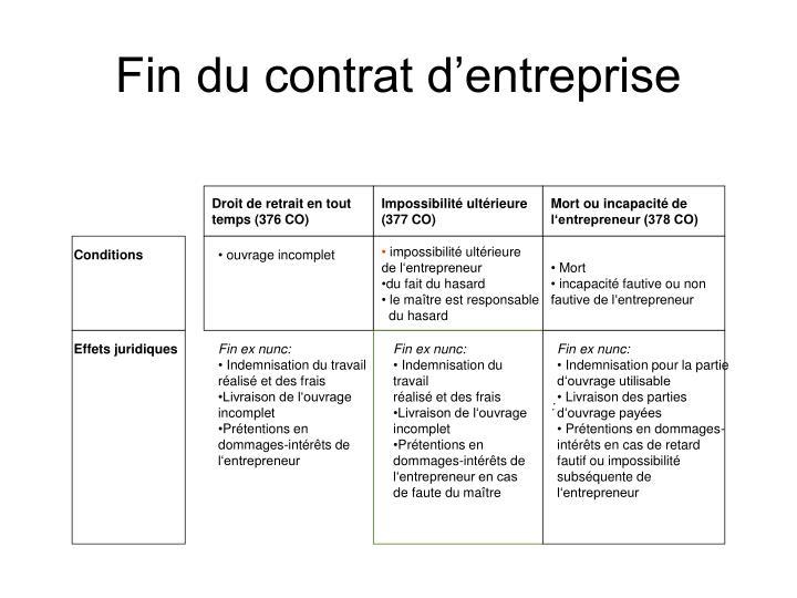 Fin du contrat d'entreprise