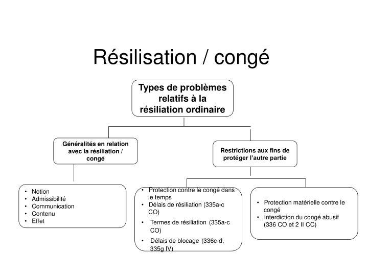Résilisation / congé