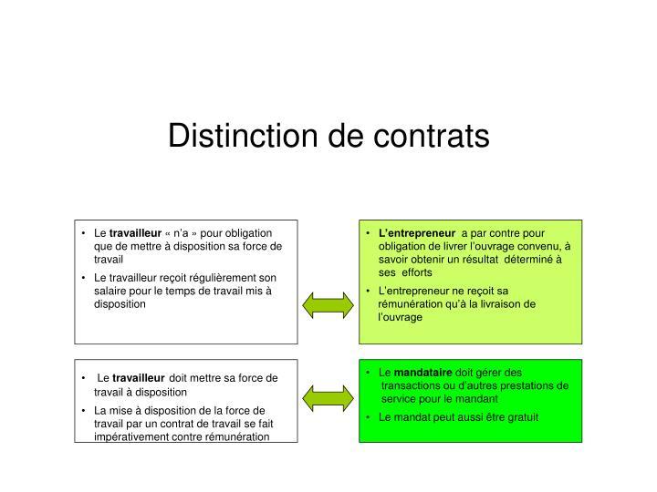 Distinction de contrats