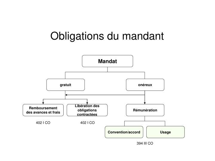 Obligations du mandant