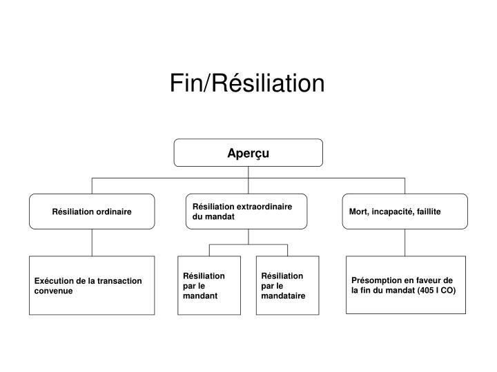 Fin/Résiliation