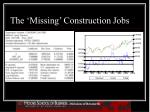 the missing construction jobs