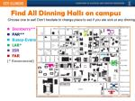 find all dinning halls on campus