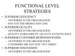 functional level strategies1
