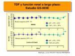 tdf y funci n renal a largo plazo estudio gs 903e