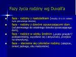 fazy ycia rodziny wg duvall a1