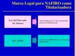 marco legal para nafibo como titularizadora