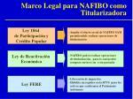 marco legal para nafibo como titularizadora1