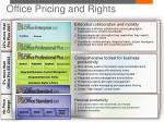 office pricing and rights