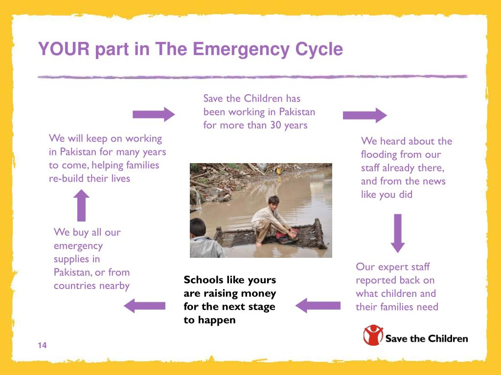 YOUR part in The Emergency Cycle