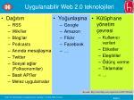 uygulanabilir web 2 0 teknolojileri