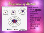 properties of metals7