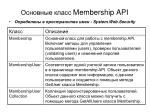 membership api1