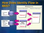 how does identity flow in miis