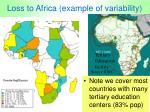 loss to africa example of variability