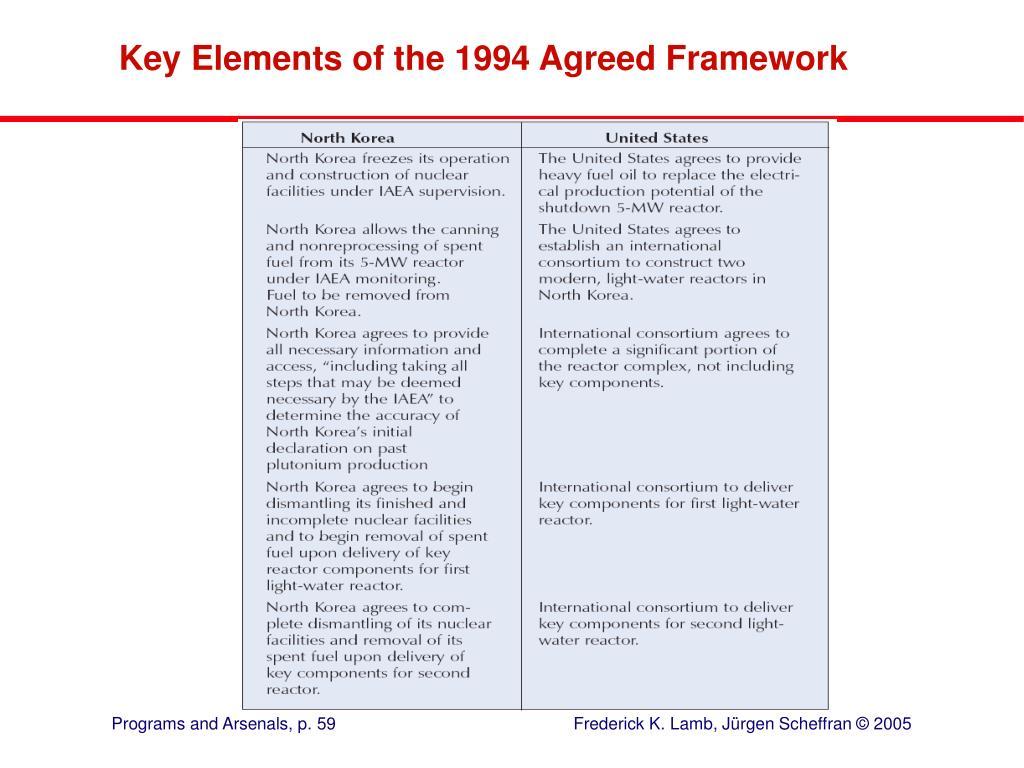 Key Elements of the 1994 Agreed Framework