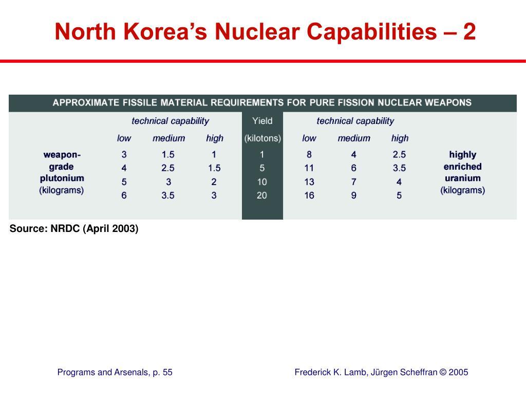North Korea's Nuclear Capabilities – 2
