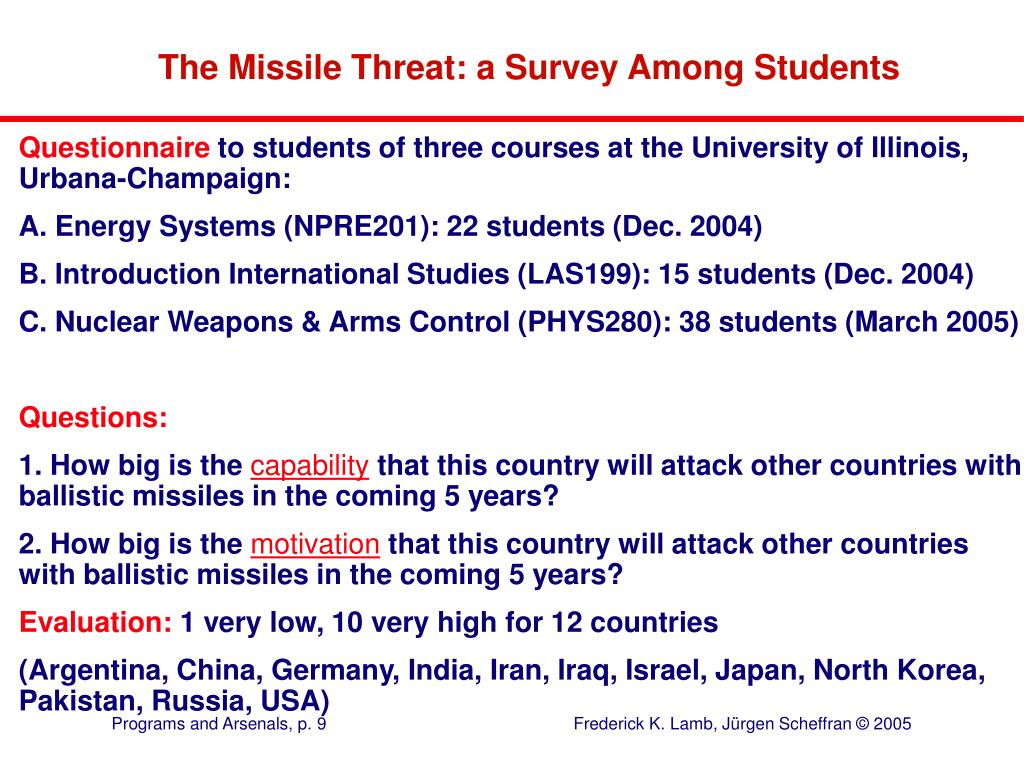 The Missile Threat