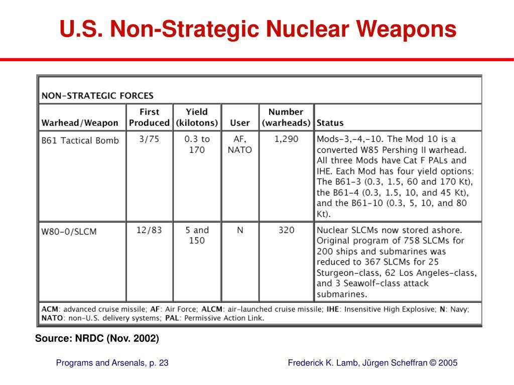 U.S. Non-Strategic Nuclear Weapons