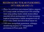 regim kurs tukar fleksibel 1973 sekarang 3
