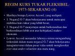 regim kurs tukar fleksibel 1973 sekarang 4