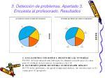 3 detecci n de problemas apartado 3 encuesta al profesorado resultados2