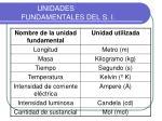 unidades fundamentales del s i