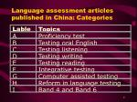 language assessment articles published in china categories