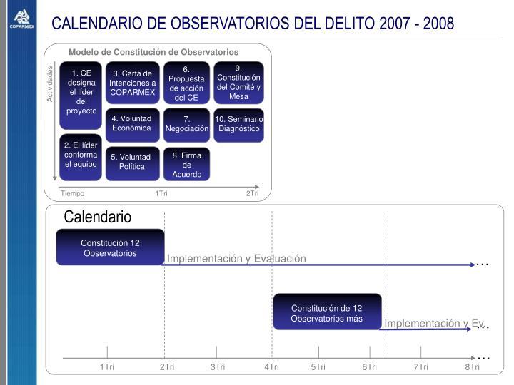 Modelo de Constitución de Observatorios