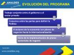 evoluci n del programa