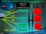 multi tier client server service for data access