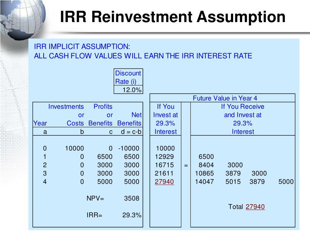 Reinvestment rate assumption irr offshore investment bond hmrc self