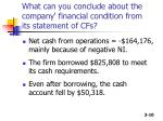 what can you conclude about the company financial condition from its statement of cfs