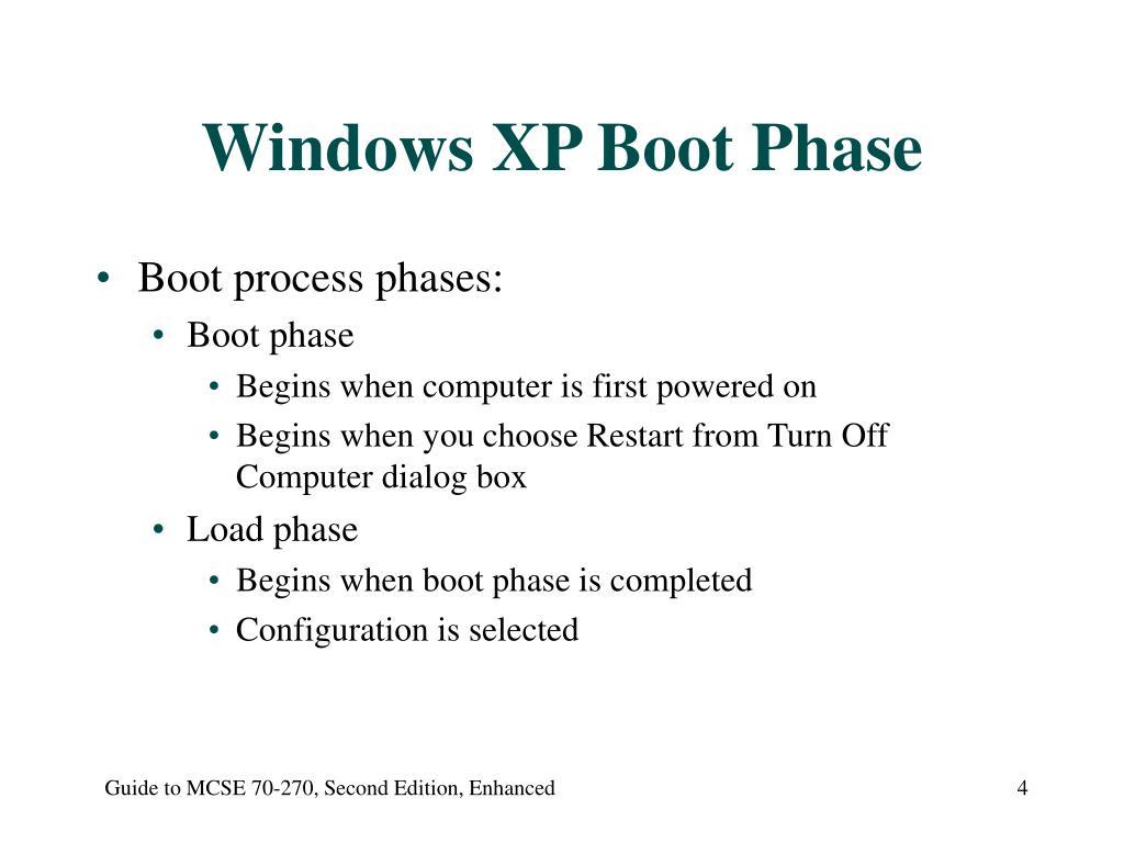 Windows XP Boot Phase