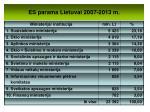 es parama lietuvai 2007 2013 m