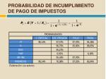 probabilidad de incumplimiento de pago de impuestos