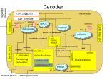 decoder1