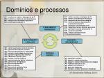 dom nios e processos