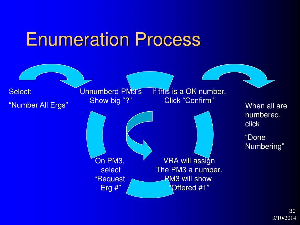 Enumeration Process