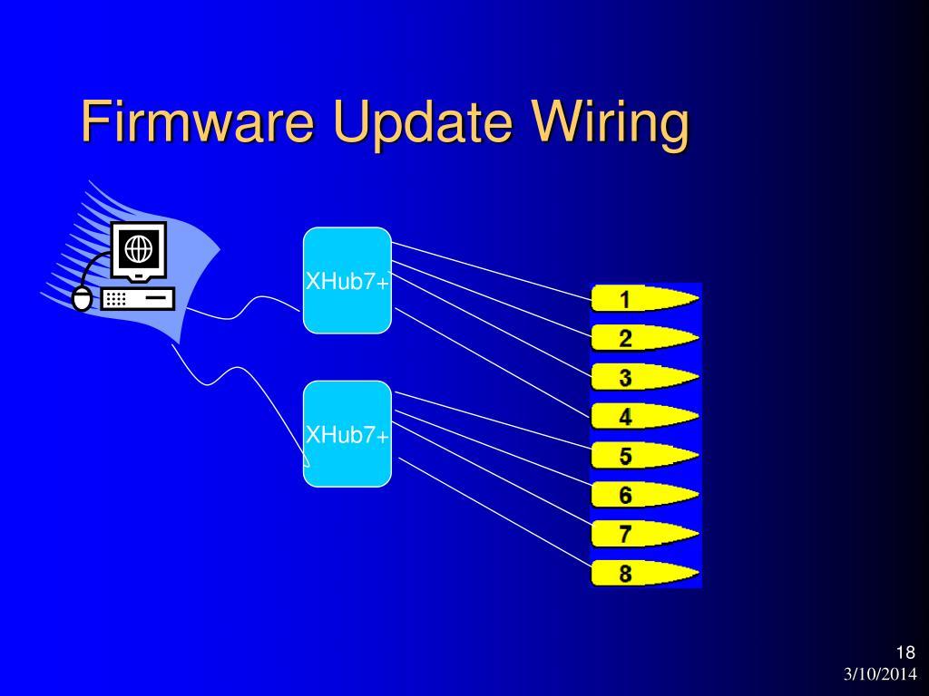 Firmware Update Wiring