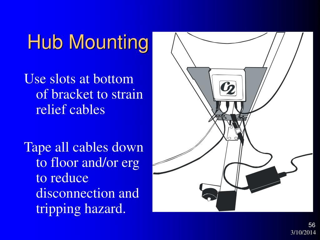 Hub Mounting