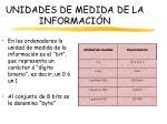 unidades de medida de la informaci n