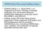 sdwis data flow using fedrep output