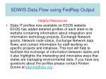 sdwis data flow using fedrep output13