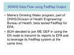 sdwis data flow using fedrep output6