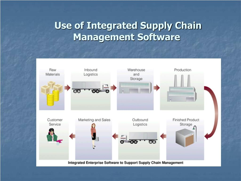 Use of Integrated Supply Chain