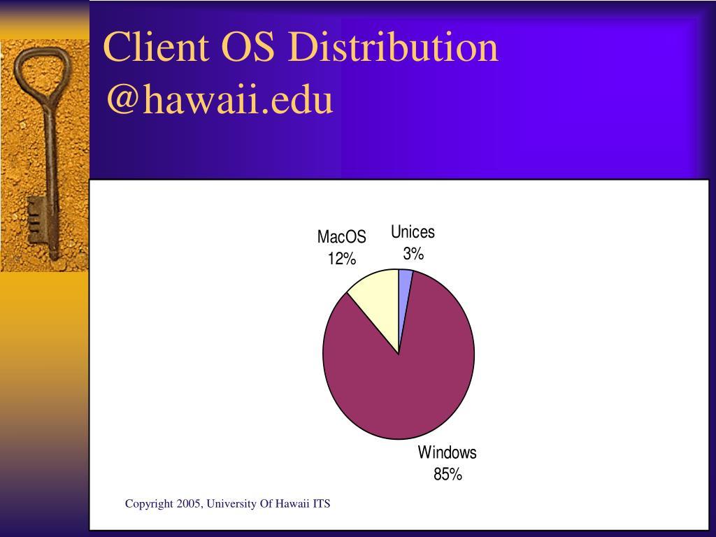 Client OS Distribution @hawaii.edu