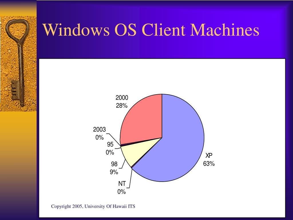 Windows OS Client Machines