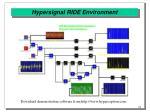 hypersignal ride environment