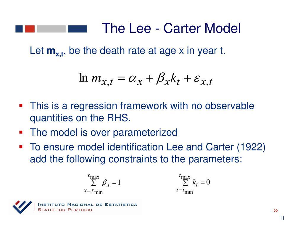 The Lee - Carter Model
